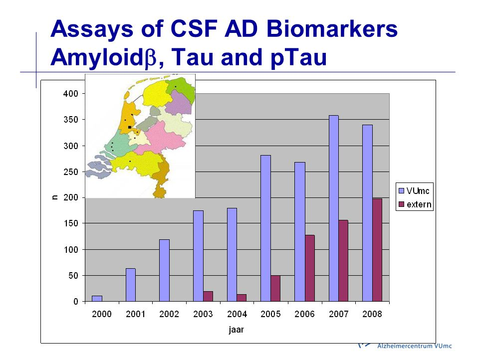 Assays of CSF AD Biomarkers Amyloid, Tau and pTau