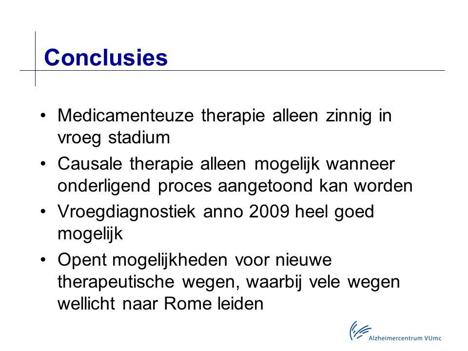 Conclusies Medicamenteuze therapie alleen zinnig in vroeg stadium