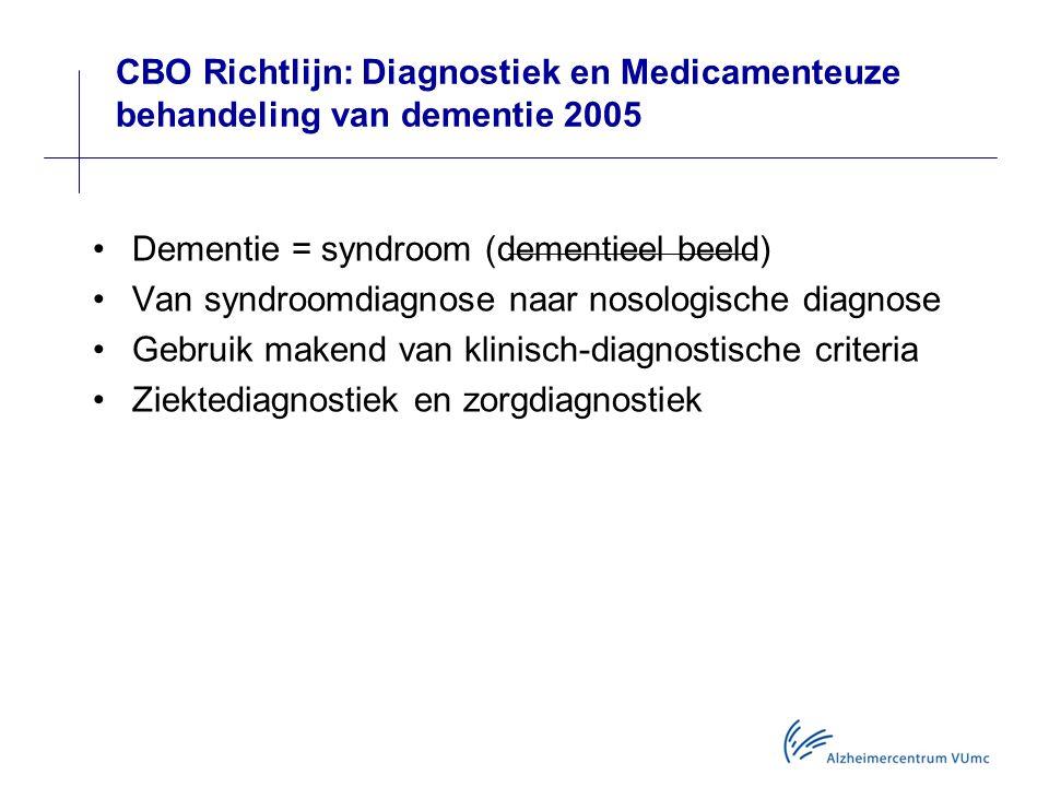CBO Richtlijn: Diagnostiek en Medicamenteuze behandeling van dementie 2005