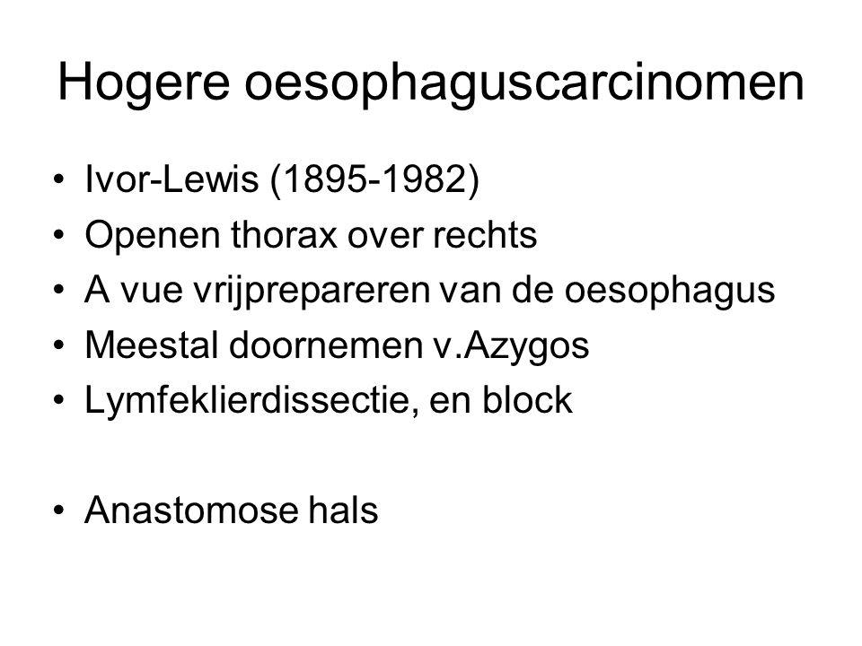 Hogere oesophaguscarcinomen