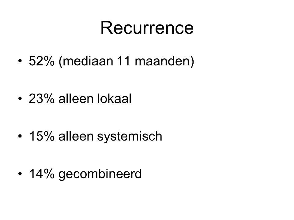 Recurrence 52% (mediaan 11 maanden) 23% alleen lokaal