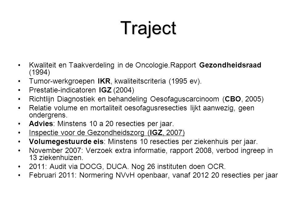 Traject Kwaliteit en Taakverdeling in de Oncologie.Rapport Gezondheidsraad (1994) Tumor-werkgroepen IKR, kwaliteitscriteria (1995 ev).