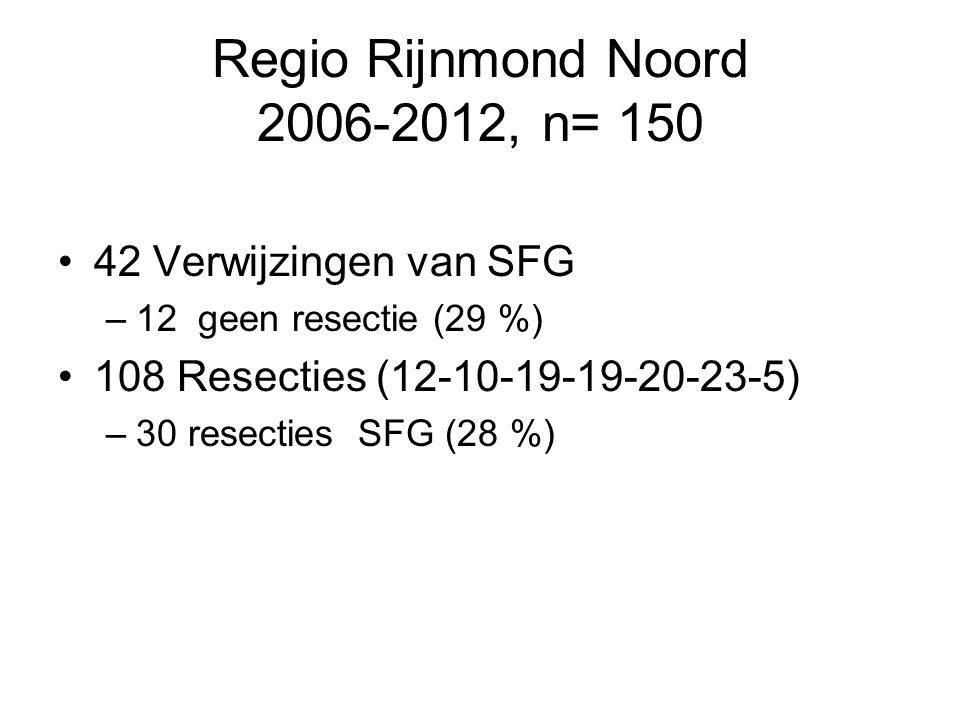 Regio Rijnmond Noord 2006-2012, n= 150