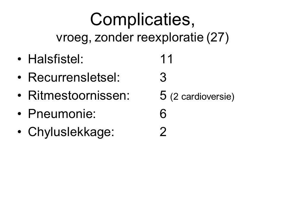 Complicaties, vroeg, zonder reexploratie (27)