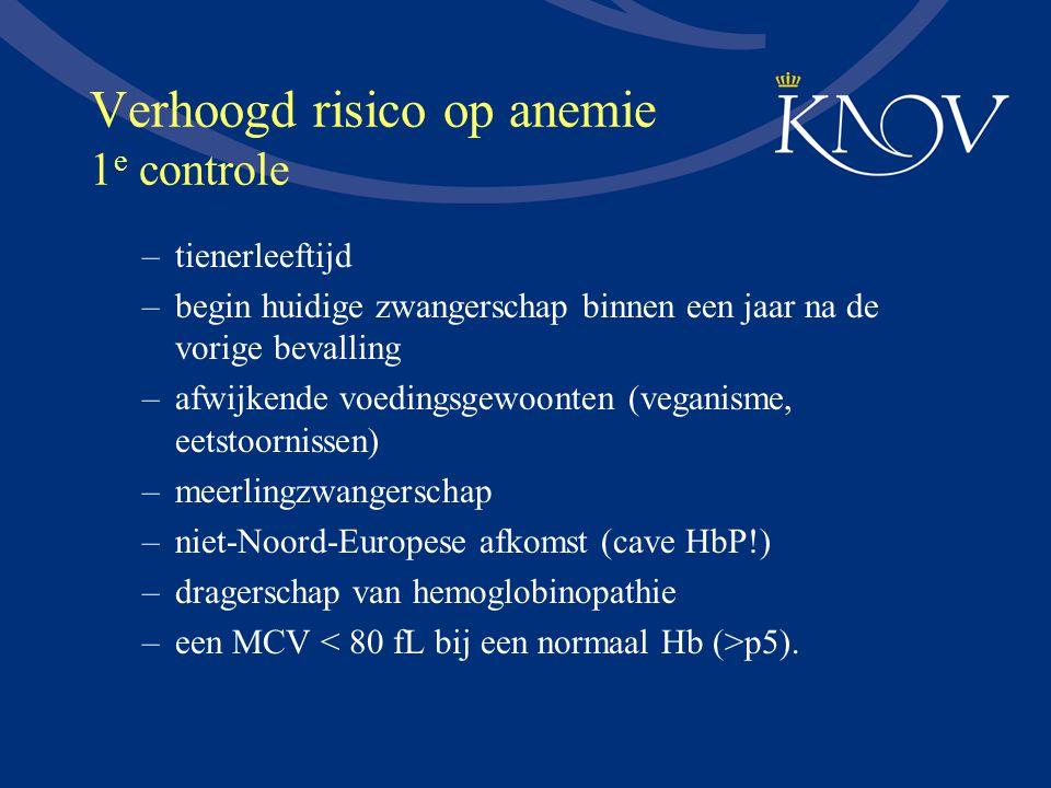 Verhoogd risico op anemie 1e controle