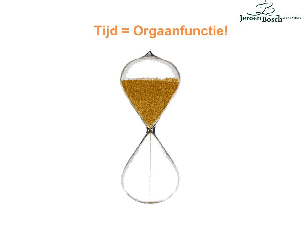 Tijd = Orgaanfunctie!