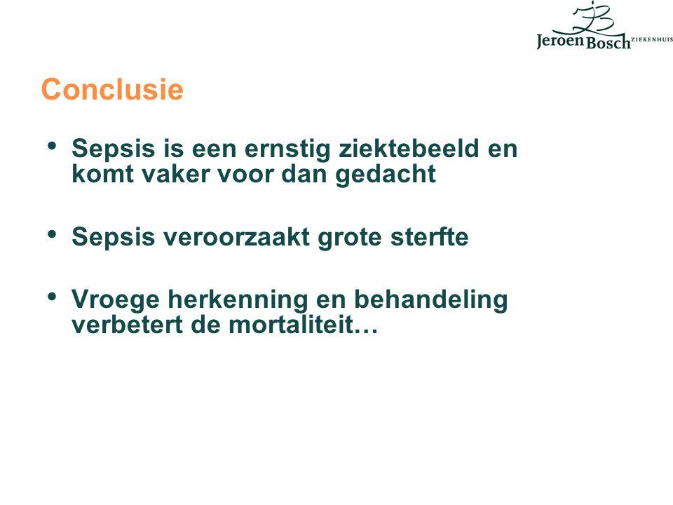 Conclusie Sepsis is een ernstig ziektebeeld en komt vaker voor dan gedacht. Sepsis veroorzaakt grote sterfte.