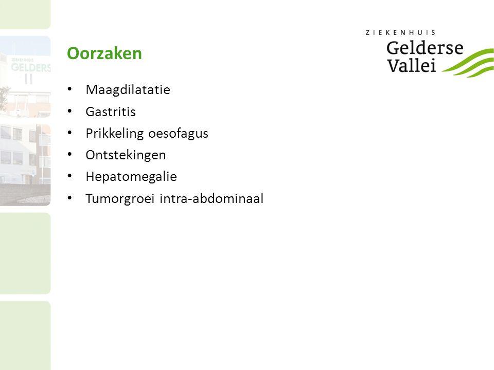 Oorzaken Maagdilatatie Gastritis Prikkeling oesofagus Ontstekingen