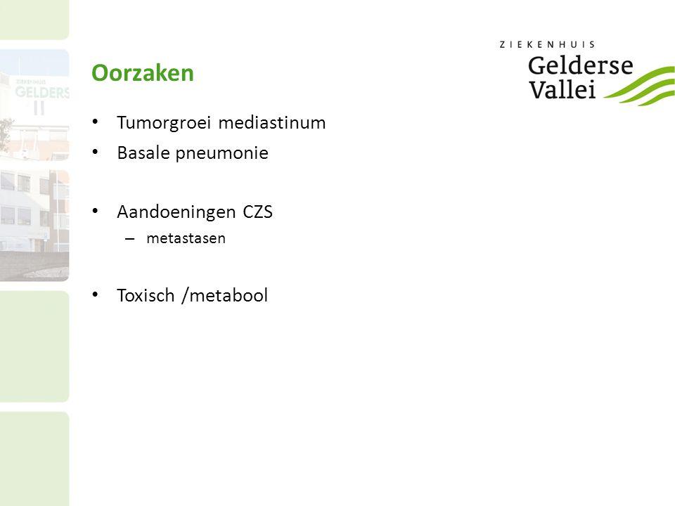 Oorzaken Tumorgroei mediastinum Basale pneumonie Aandoeningen CZS