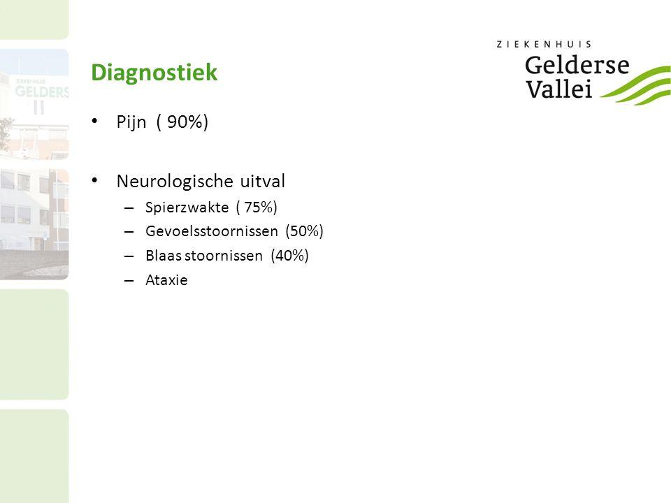 Diagnostiek Pijn ( 90%) Neurologische uitval Spierzwakte ( 75%)