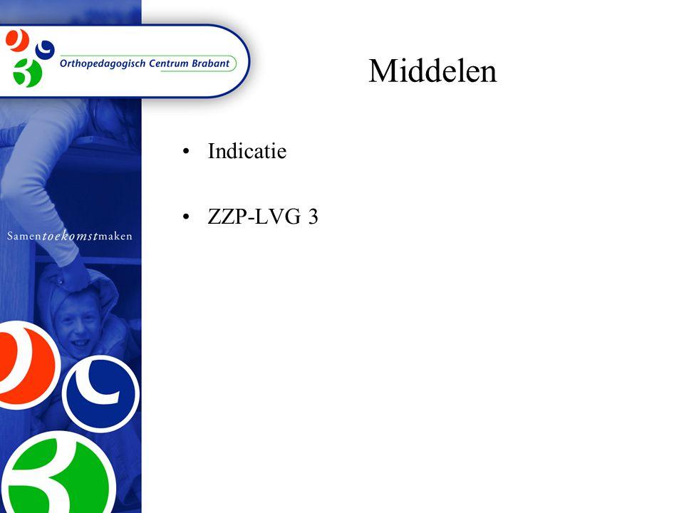 Middelen Indicatie ZZP-LVG 3
