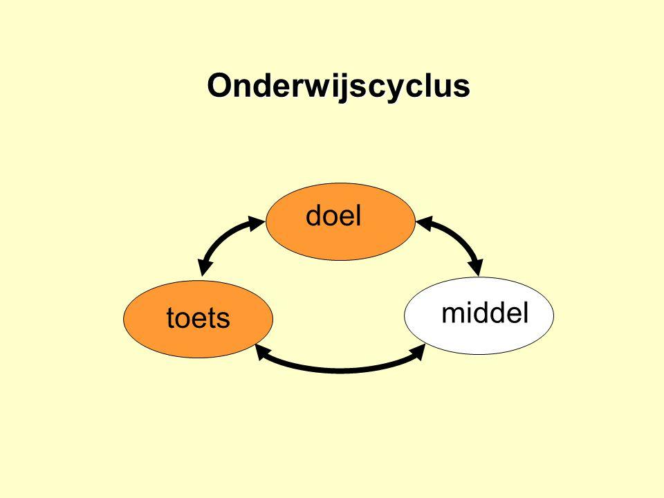 Onderwijscyclus doel middel toets