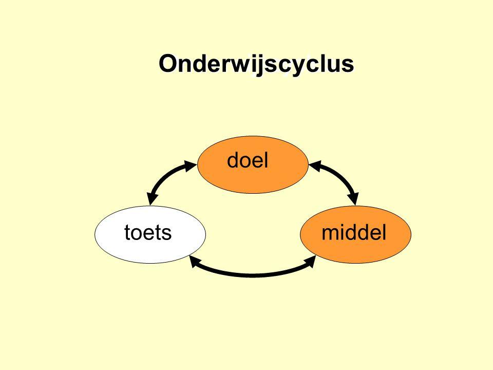 Onderwijscyclus Onderwijscyclus doel toets middel