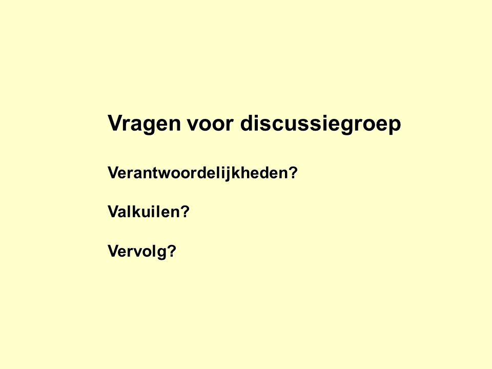 Vragen voor discussiegroep