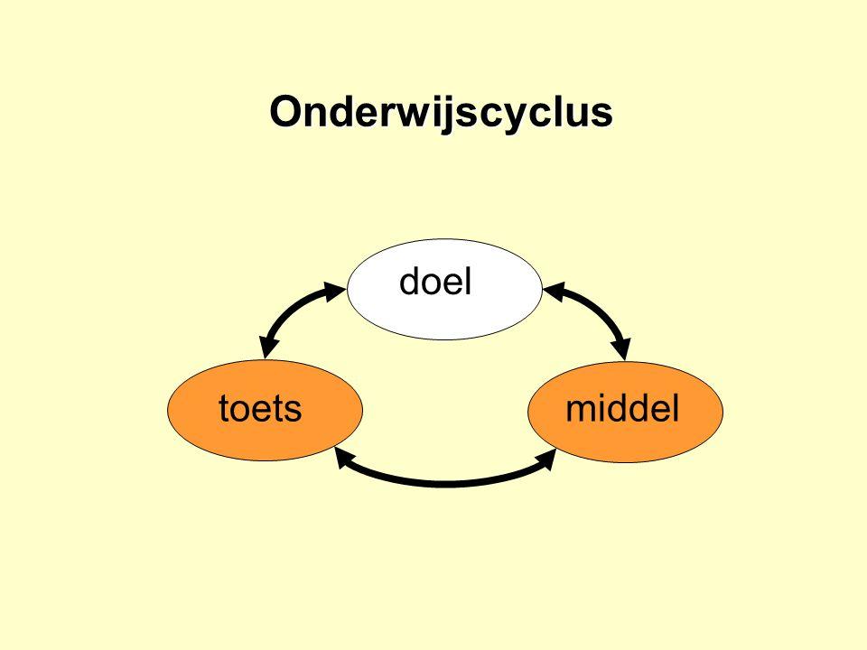 Onderwijscyclus doel toets middel