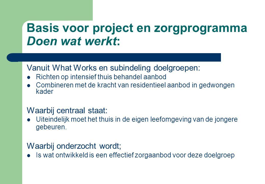 Basis voor project en zorgprogramma Doen wat werkt: