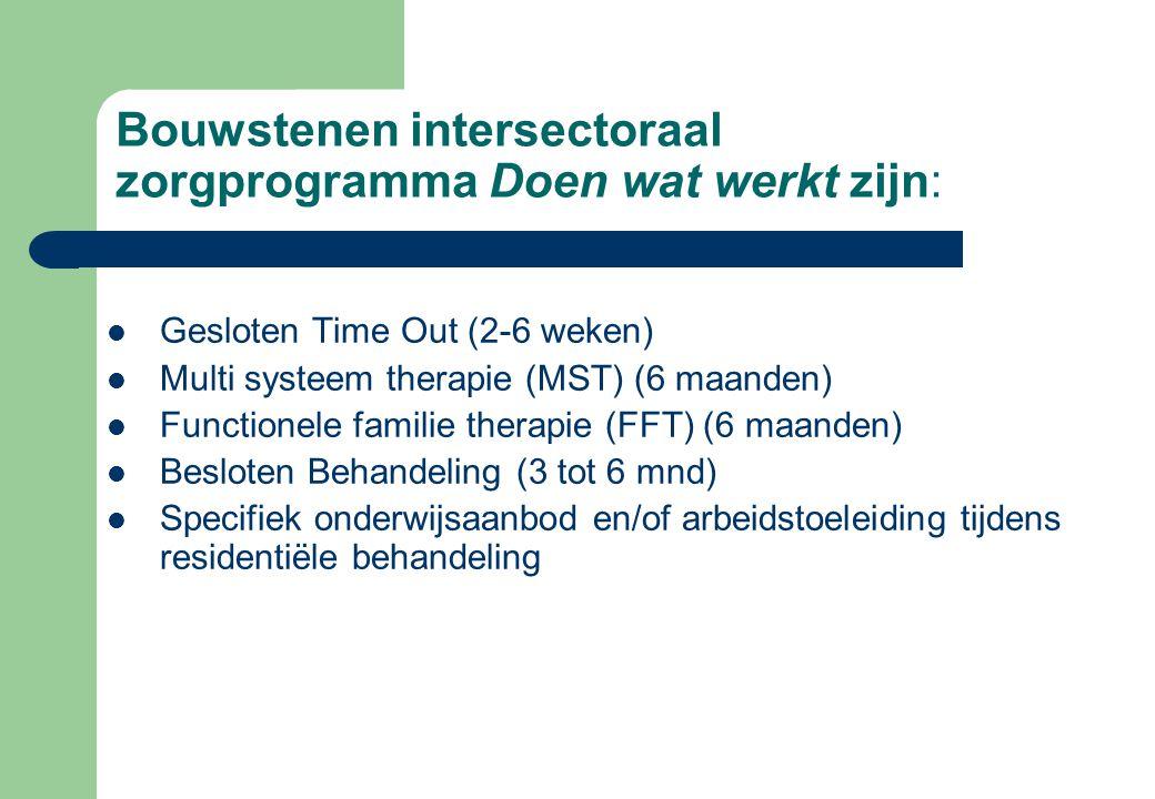 Bouwstenen intersectoraal zorgprogramma Doen wat werkt zijn: