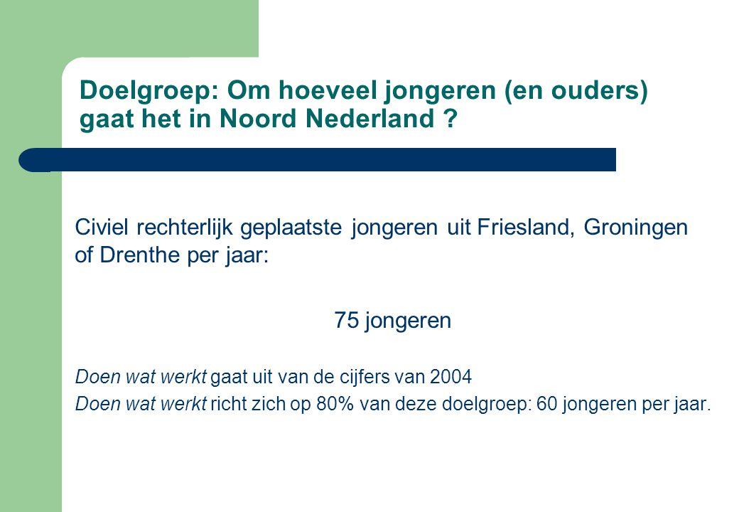 Doelgroep: Om hoeveel jongeren (en ouders) gaat het in Noord Nederland