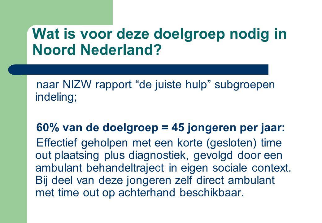 Wat is voor deze doelgroep nodig in Noord Nederland