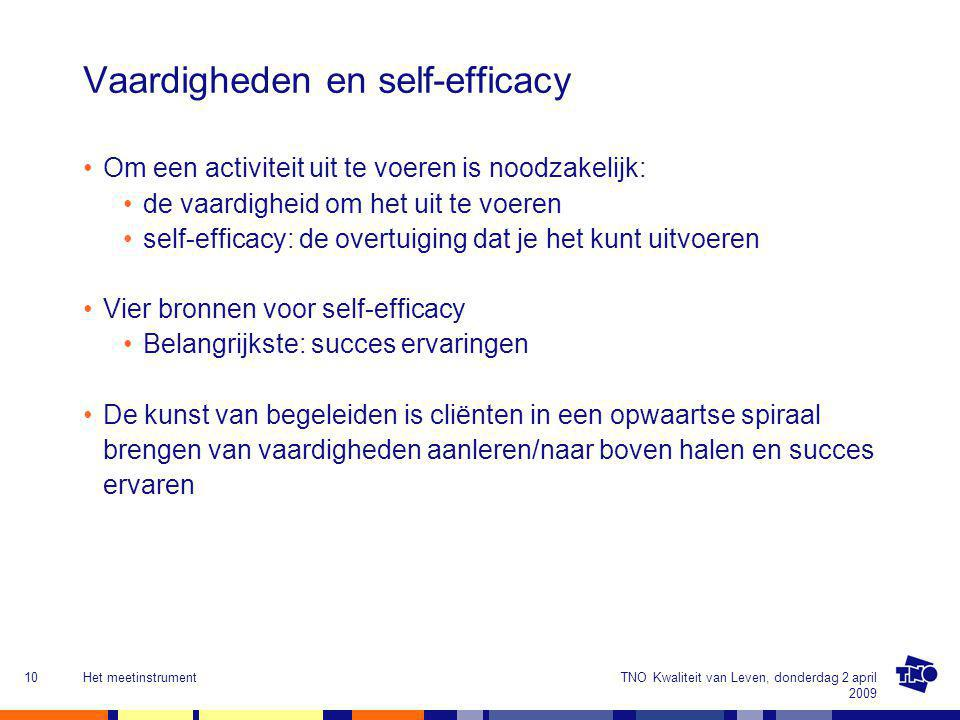 Vaardigheden en self-efficacy