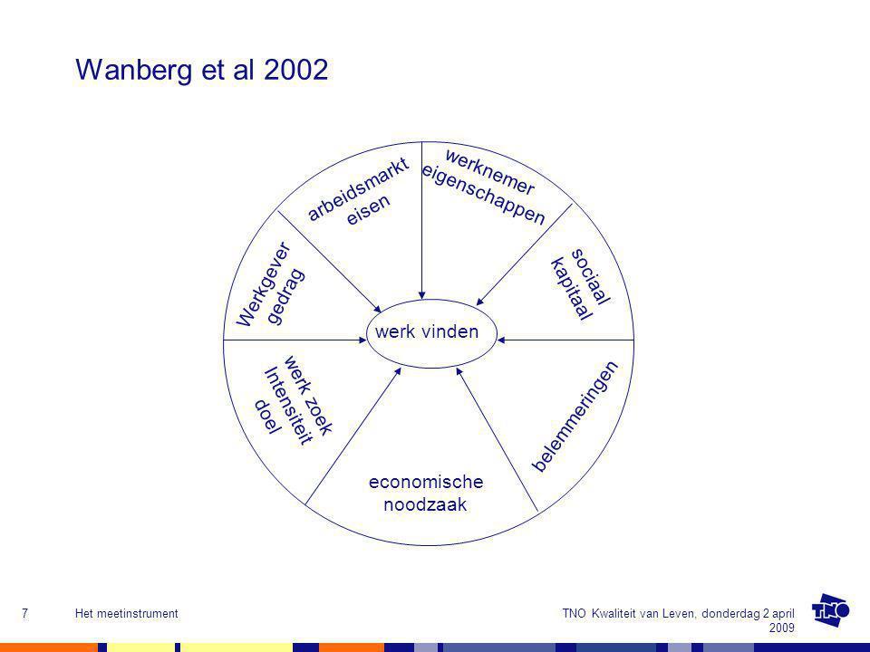Wanberg et al 2002 werknemer eigenschappen arbeidsmarkt eisen