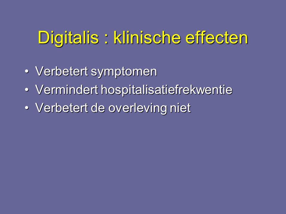 Digitalis : klinische effecten
