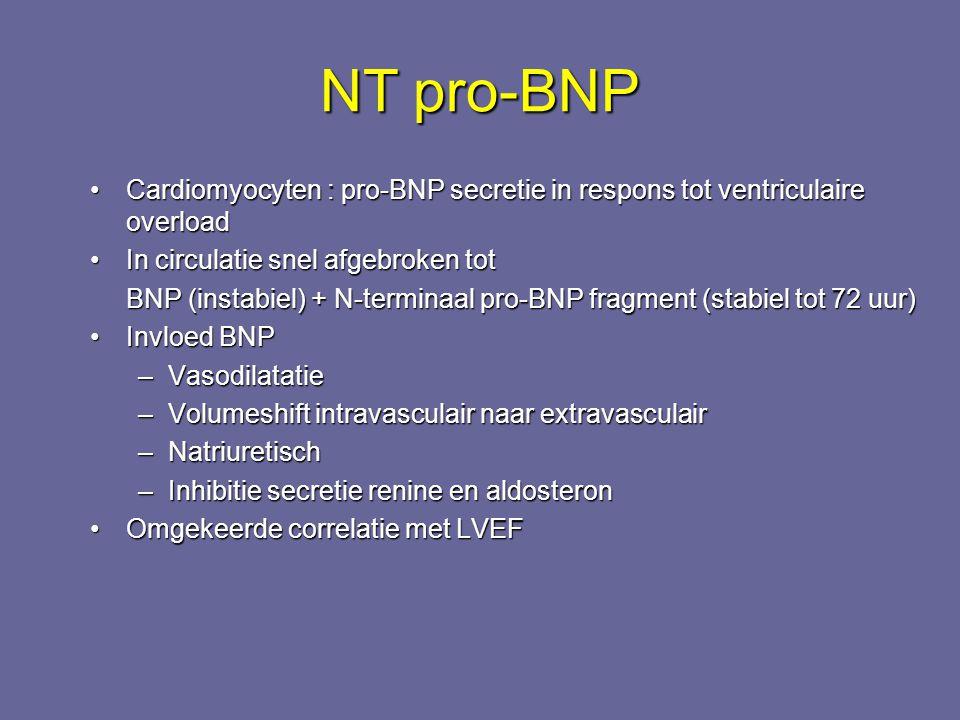 NT pro-BNP Cardiomyocyten : pro-BNP secretie in respons tot ventriculaire overload. In circulatie snel afgebroken tot.