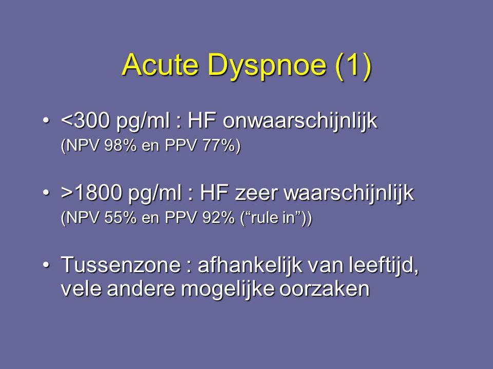 Acute Dyspnoe (1) <300 pg/ml : HF onwaarschijnlijk