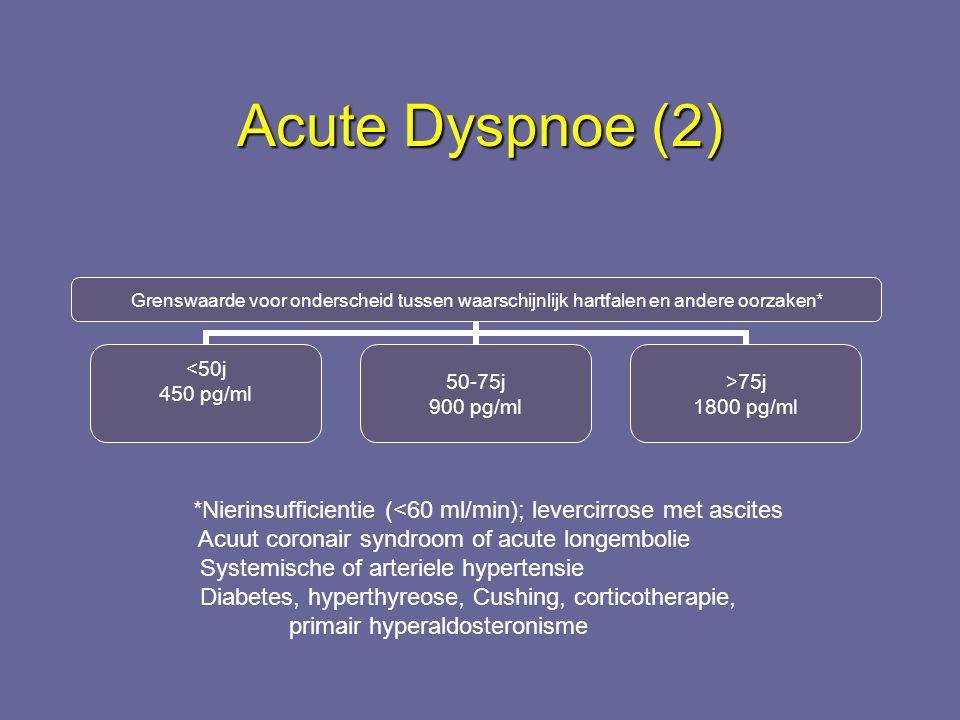 Acute Dyspnoe (2) *Nierinsufficientie (<60 ml/min); levercirrose met ascites. Acuut coronair syndroom of acute longembolie.