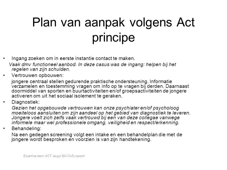 Plan van aanpak volgens Act principe