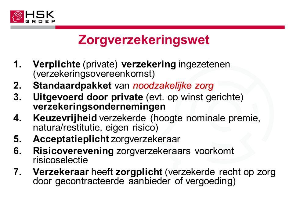 Zorgverzekeringswet Verplichte (private) verzekering ingezetenen (verzekeringsovereenkomst) Standaardpakket van noodzakelijke zorg.