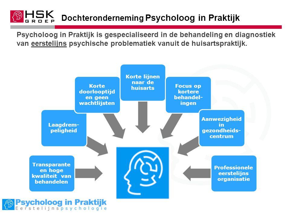 Dochteronderneming Psycholoog in Praktijk