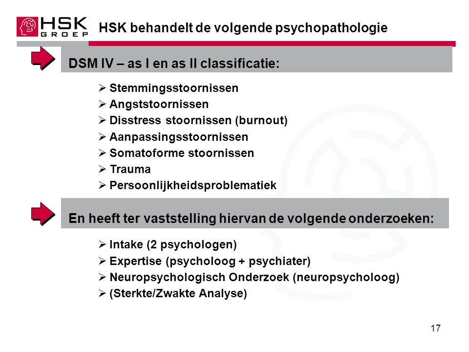 HSK behandelt de volgende psychopathologie