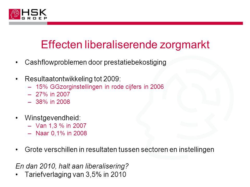 Effecten liberaliserende zorgmarkt