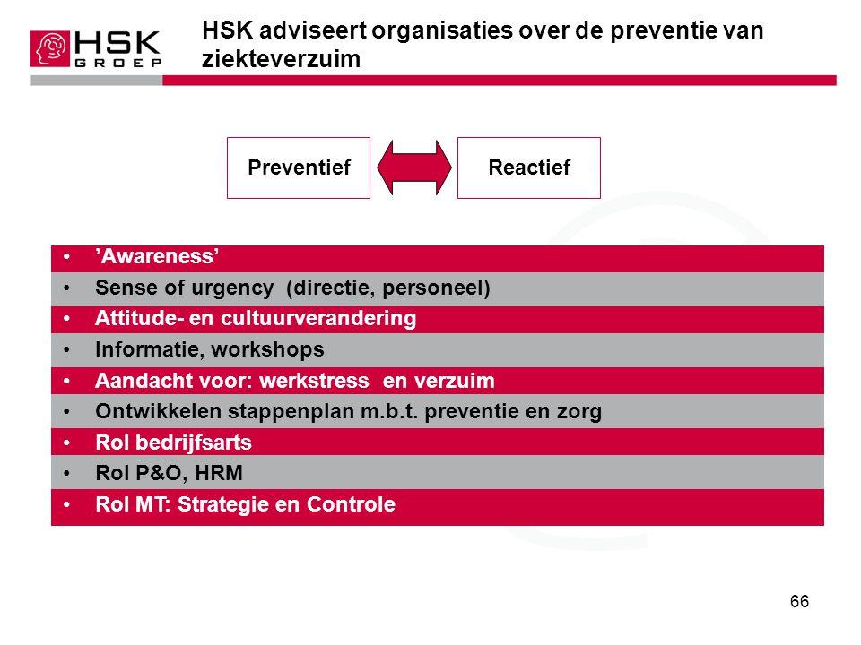 HSK adviseert organisaties over de preventie van ziekteverzuim