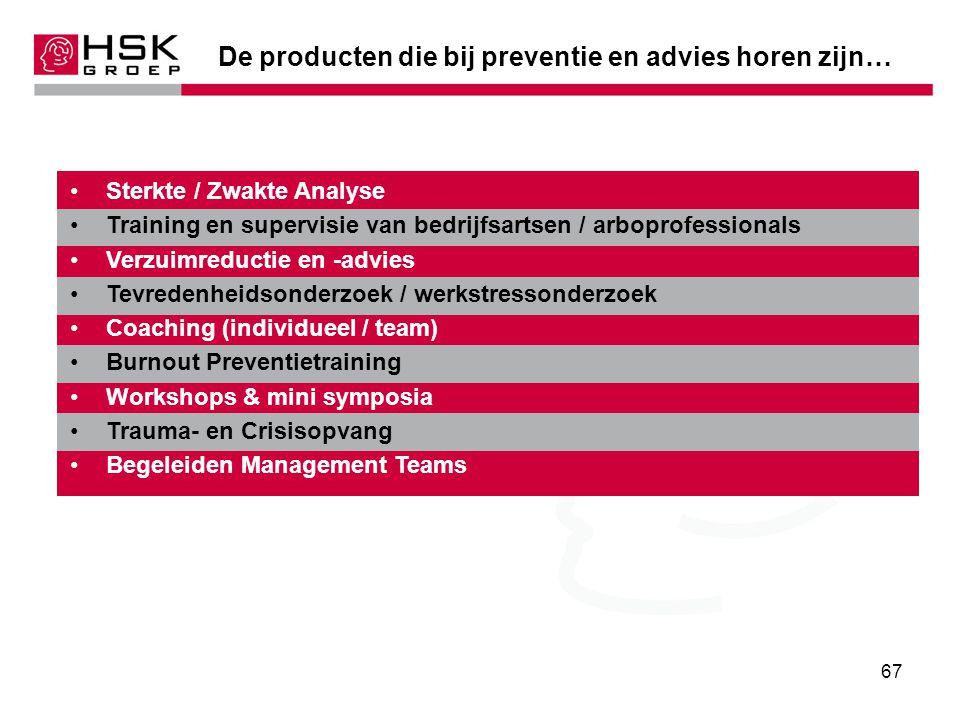 De producten die bij preventie en advies horen zijn…