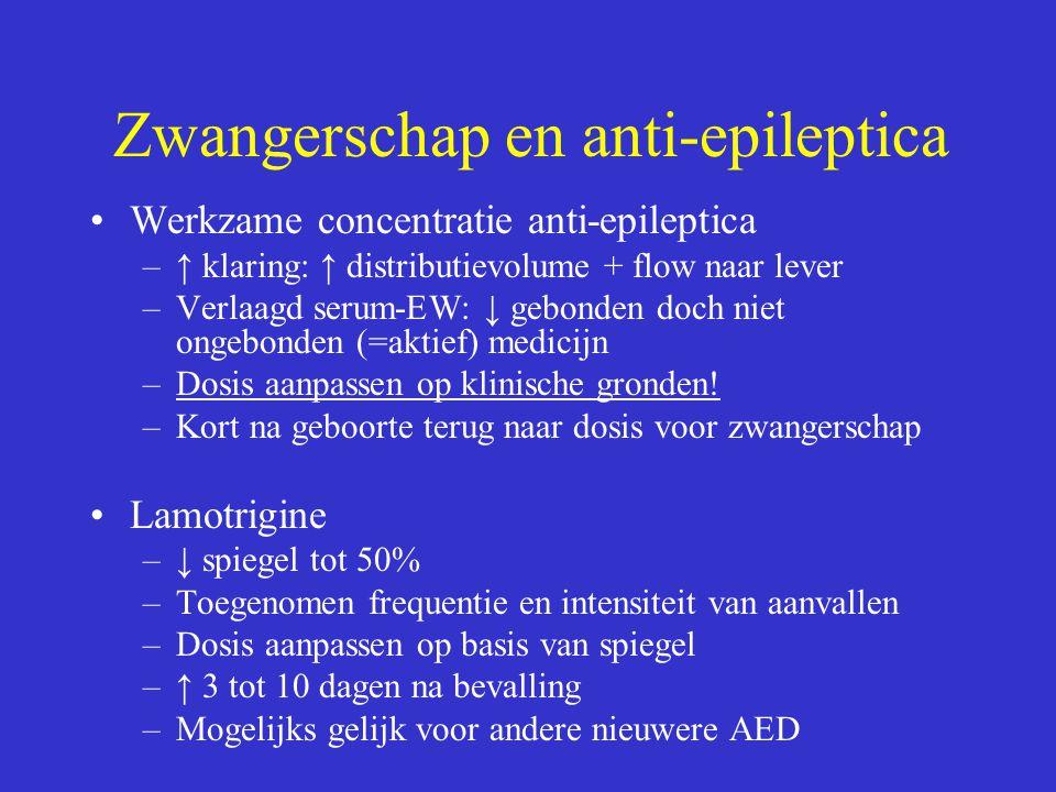 Zwangerschap en anti-epileptica