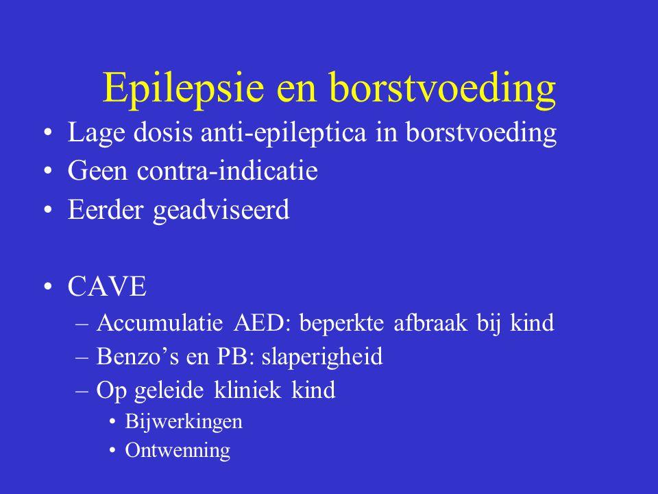 Epilepsie en borstvoeding