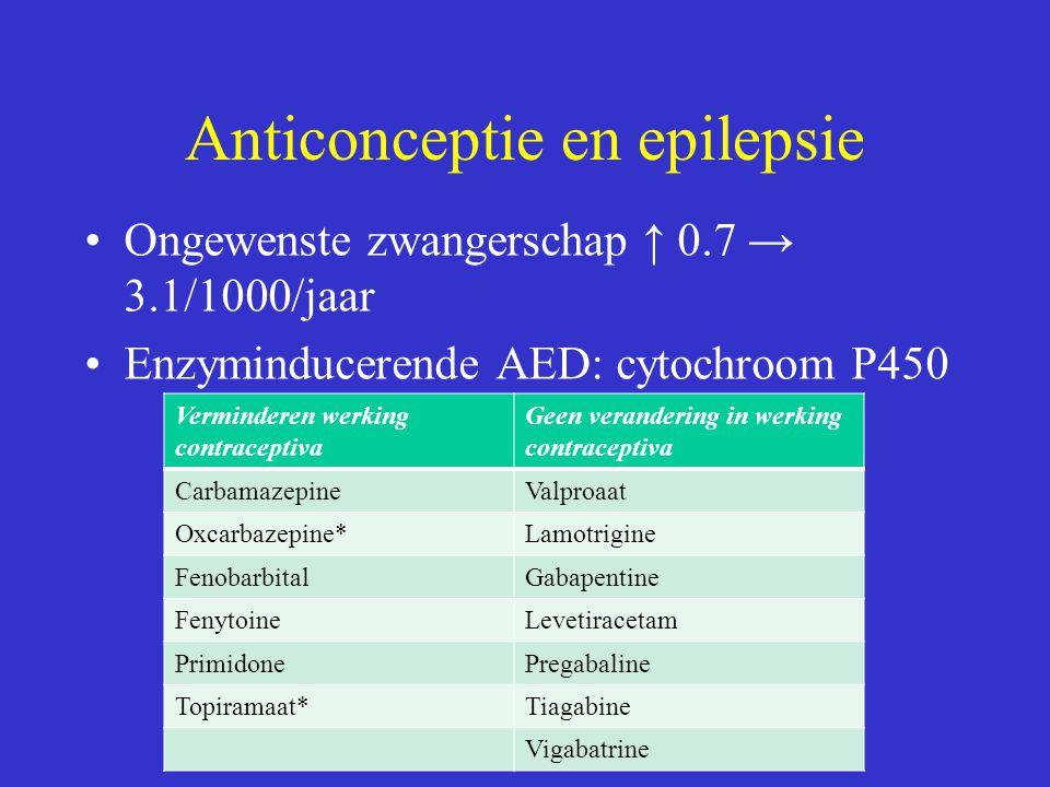 Anticonceptie en epilepsie