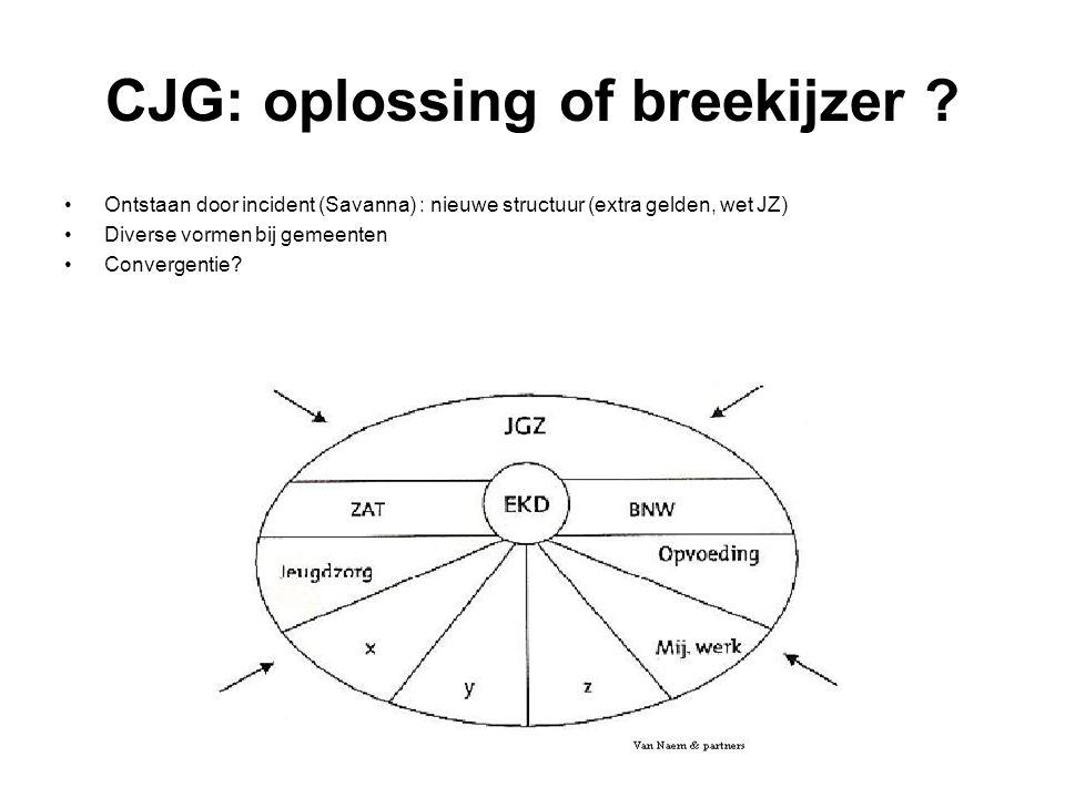 CJG: oplossing of breekijzer