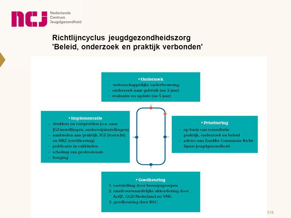 Richtlijncyclus jeugdgezondheidszorg Beleid, onderzoek en praktijk verbonden