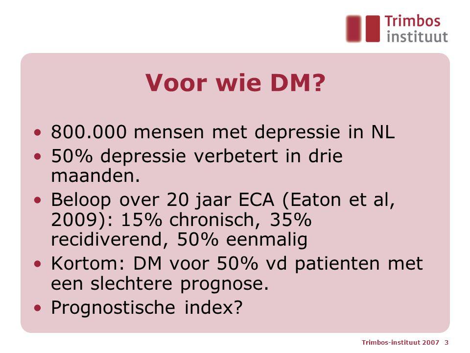 Voor wie DM 800.000 mensen met depressie in NL