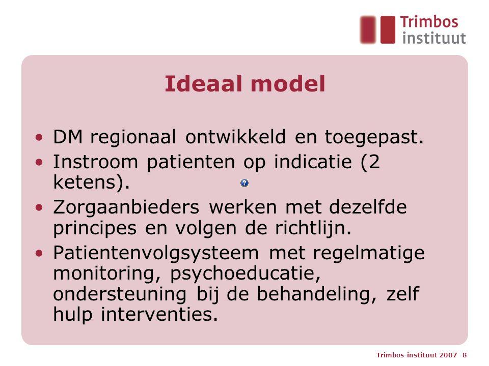 Ideaal model DM regionaal ontwikkeld en toegepast.