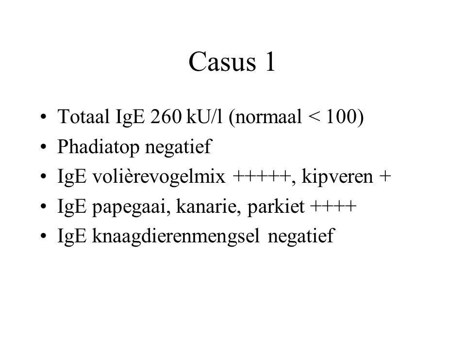 Casus 1 Totaal IgE 260 kU/l (normaal < 100) Phadiatop negatief