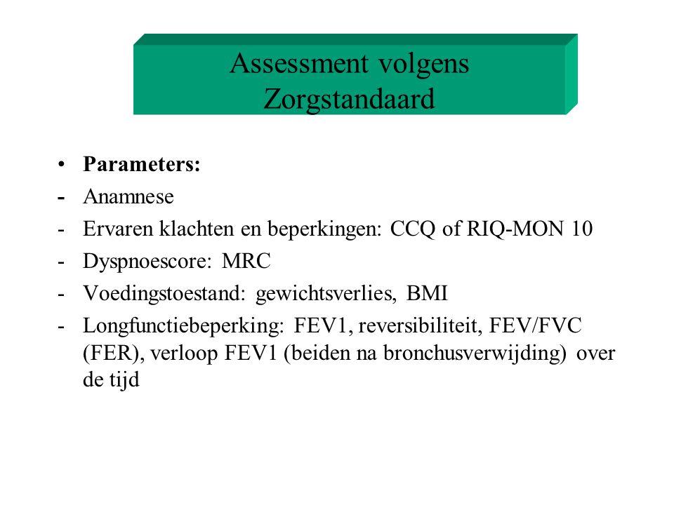 Assessment volgens Zorgstandaard