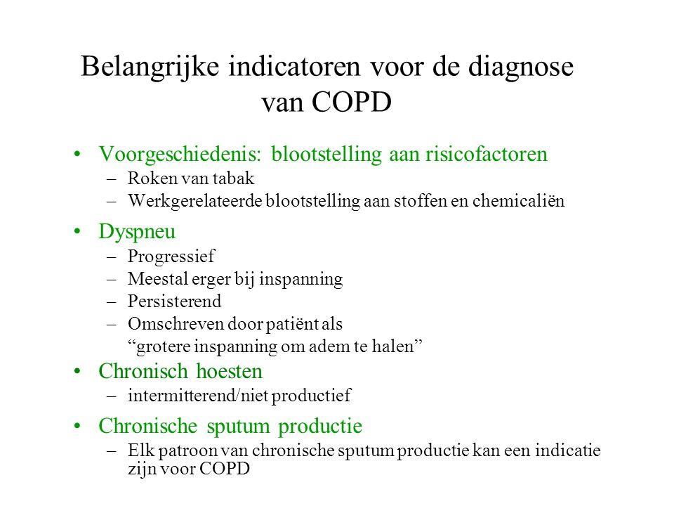 Belangrijke indicatoren voor de diagnose van COPD