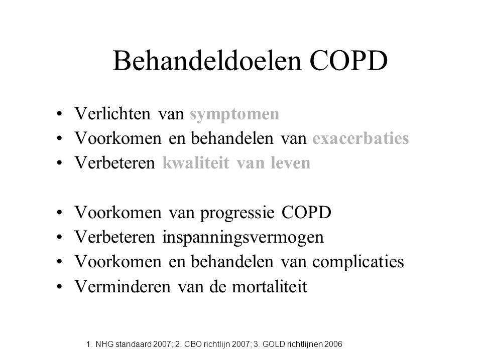 1. NHG standaard 2007; 2. CBO richtlijn 2007; 3. GOLD richtlijnen 2006
