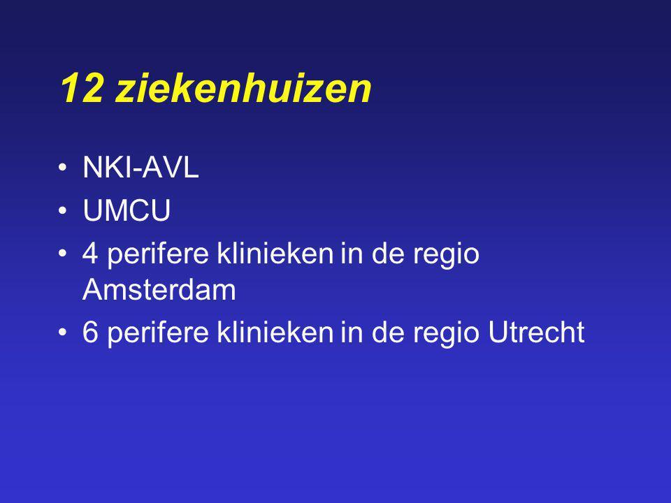 12 ziekenhuizen NKI-AVL UMCU