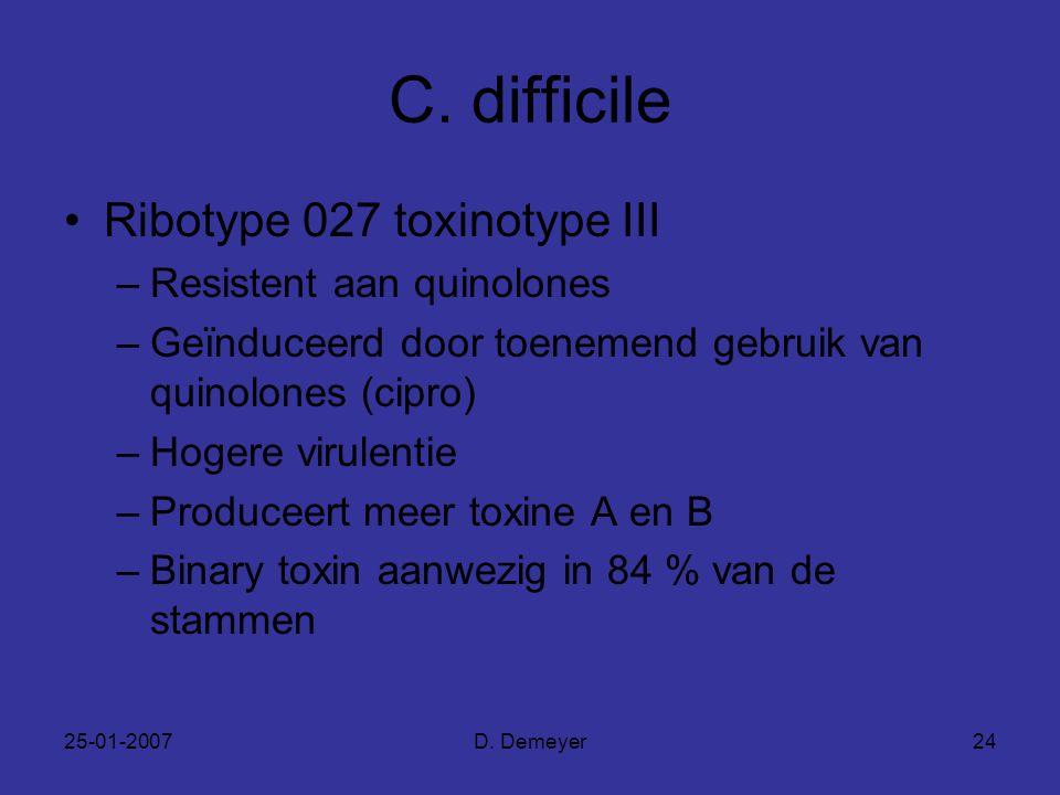 C. difficile Ribotype 027 toxinotype III Resistent aan quinolones