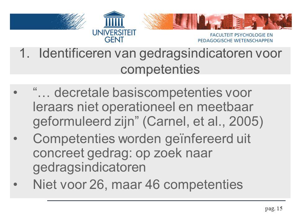 Identificeren van gedragsindicatoren voor competenties